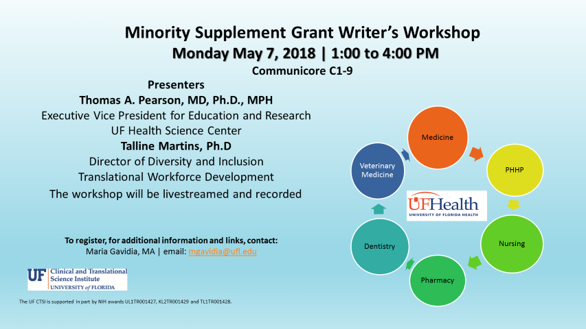 Minority Supplement Grant Writer's Workshop, Monday, May 7, 1:00-4:00 pm, room C1-4