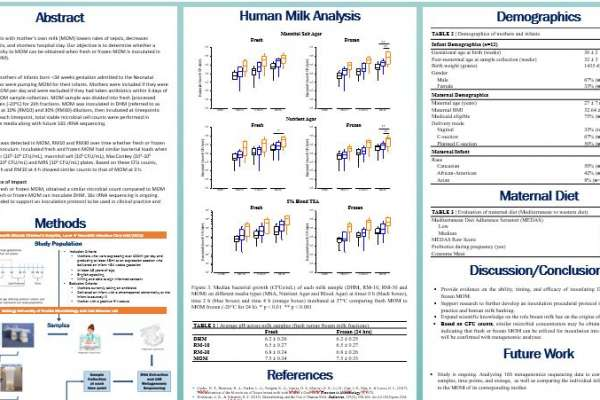 A TL1 Team Approach to Personalization of Donor Human Milk for Preterm Infants