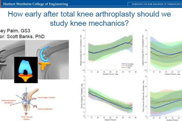 Determining how early after surgery should we study total knee arthroplasty mechanics?
