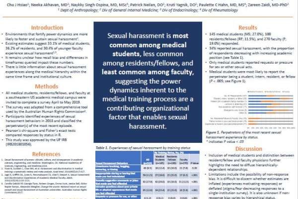 Sexual harassment experiences across the academic hierarchy